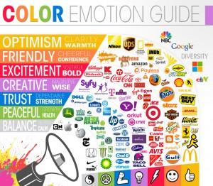 Guide-Emotion-Couleur-Marque