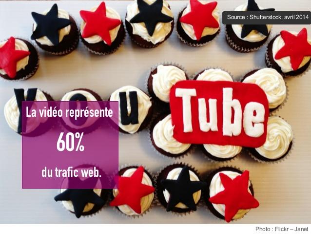 60% du trafic web en vidéo