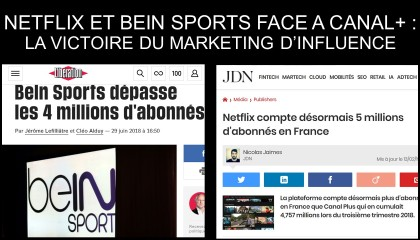 Marketing d'influence par Jean-Noël Kapferer